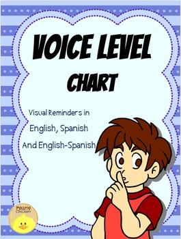 English, Spanish and Dual Language Voice Level Chart - Posters Niveles de Voz