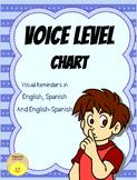 English, Spanish and Dual Language Voice Level Chart - Pos