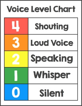 Voice Level Chart Freebie!