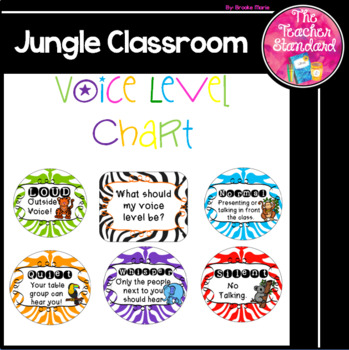 Jungle Theme Voice Level Chart