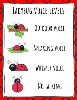 Voice Level Chart - Ladybug Theme Poster
