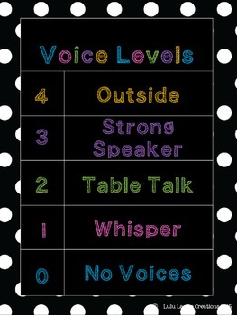 Voice Level Chart Large Polka Dot