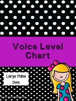 Voice Level Chart Large Polka Dot