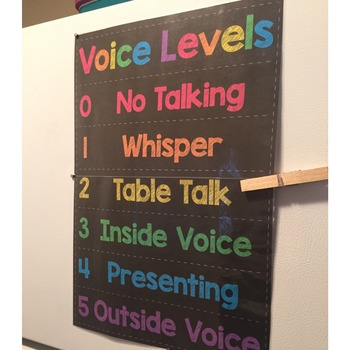 Voice Level Chart - Neon Brights Chalkboard