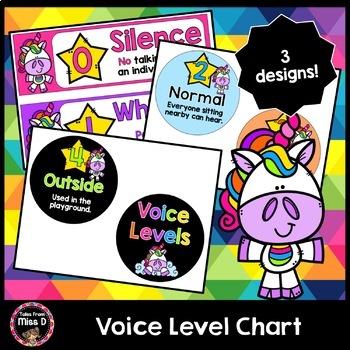 Voice Level Chart - Neon Rainbow Unicorn