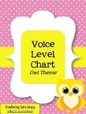 Voice Level Chart - Owls