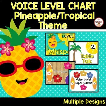 Pineapple Theme Classroom Decor Voice Level Chart