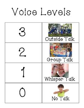 Voice Level Chart Plain