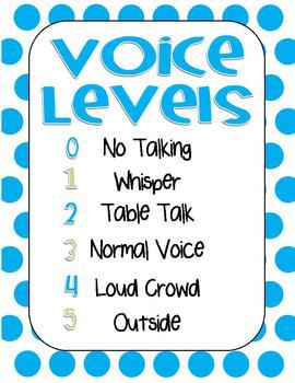 Voice Level Chart (Polka Dot Themed)