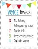 Voice Level Chart Poster - Classroom Noise Management