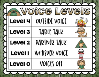 Voice Level Chart Posters Classroom Management Camping Camp Out Theme