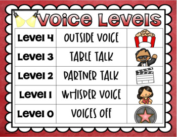 Voice Level Chart Posters Classroom Management Hollywood Movie Star Theme