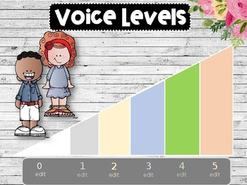 Voice Level Chart: Rustic Farmhouse Edition