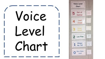 Voice Level Chart Simple