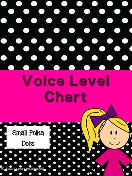 Voice Level Chart Small Polka Dot