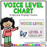 Voice Level Chart (Tropical & Shiplap Theme) EDITABLE