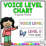 Voice Level Chart (Tropical) EDITABLE