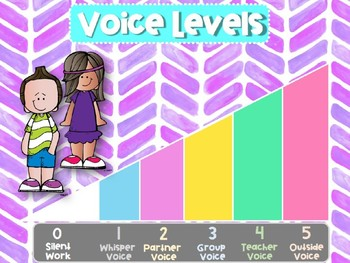 Voice Level Chart: Watercolor Edition