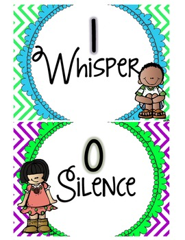 Voice Level Chart for Classroom Management