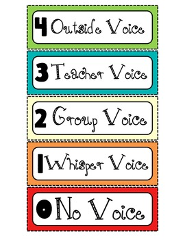 Voice Level Chart: Dots on Turquoise