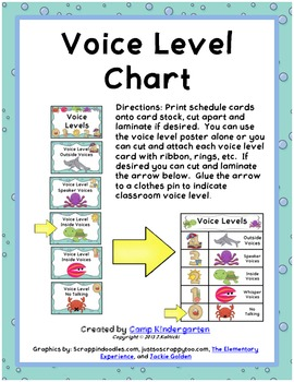 Voice Level Chart with an Ocean Theme