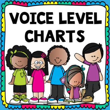 Voice Level Charts