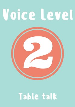 Voice Level Charts
