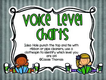 Voice Level Charts {4 Different Designs}
