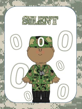 Voice Level Charts - Army Themed