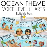 Voice Level Charts Ocean Theme Editable 50% OFF 48 HRS!