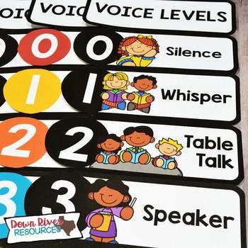 Voice Level Charts | Voice Level Posters