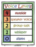 Voice Level Charts for Elementary Classrooms