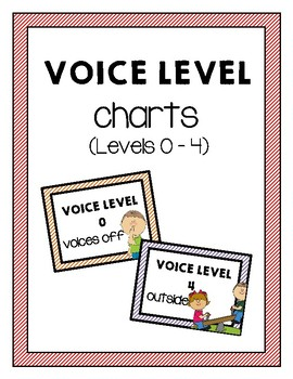 Voice Level Charts with Clipart