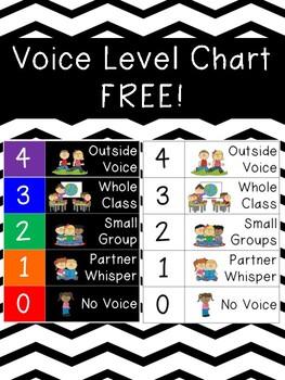 Voice Level Chart FREEBIE