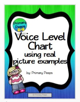 Voice Level Choice using real picture examples