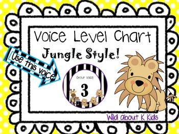 Voice Level Circle Chart - JUNGLE STYLE