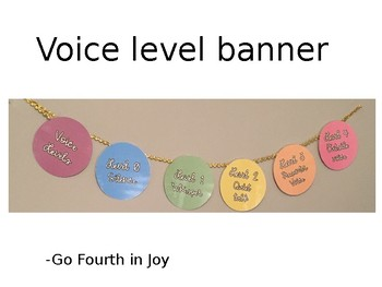 Voice Level Circles Banner