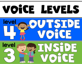 Voice Level Classroom Management Poster for Kindergarten and First