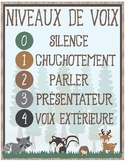 Voice Level Classroom Poster ~ French