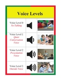 Voice Level Expectations Chart- Red, Green and Yellow