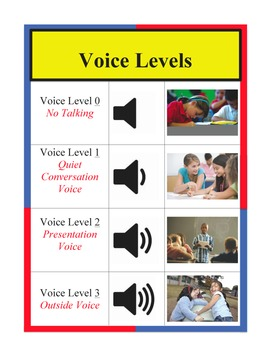 Voice Level Expectations Chart- Red and Blue