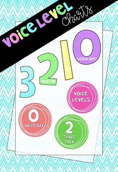 Voice Level Labels