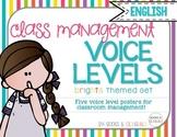 Voice Level Management Chart {English} Brights