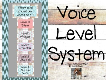 Voice Level Monitoring System