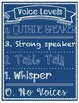 Classroom Management - Voice Level Poster
