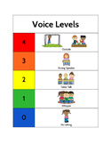 Voice Level Poster-Freebie