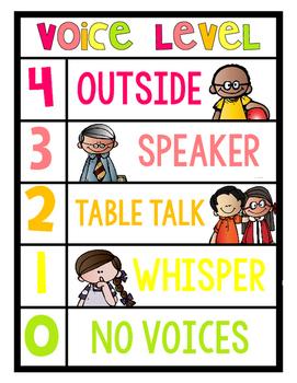 Voice Level Poster FREEBIE