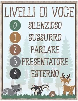 Voice Level Poster ~ Italian