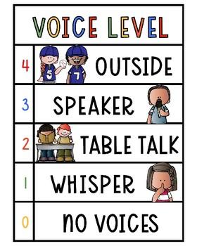 Voice Level Poster {Kids Theme}