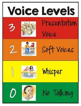 Voice Level Poster MAC/CHAMPS (PBIS)